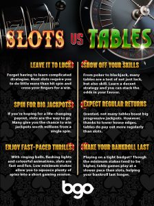 Slots vs Tables infographic